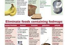 FODMAP diet / The FODMAP diet for managing ibs symptoms