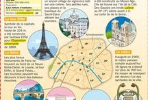 French language / http://www.provencefr.com/