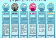 Media infographics