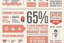 Interesting Infographics / Some interesting and useful facts any visual learner will enjoy. / by ReStockIt.com