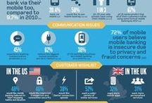 Banking Infographics & Charts