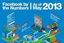 Facebook Smarter / Facebook Pages wisdom