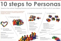Personas - to be designed for / This board consists of inspiration for creating and working with personas in any design proces - UX, Product design, Interaction design, Service design, Organizational design.... If you would like to join the board just write a comment and I will sent an invite to you. Let's share knowledge, tips and great ideas.