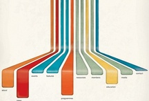 Infographics / by Eric Doucet