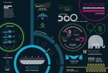 Design { Infographics }