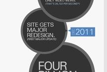 Infographics: SMB / B2B
