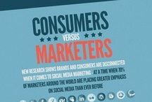 Infographics: Marketing Topics