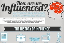 Infographics: Influence Marketing