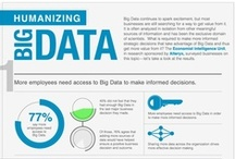 Infographics: BIG Data