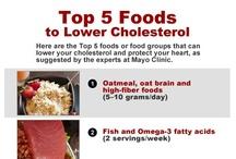 How to Lower Cholesterol / How to Lower Cholesterol