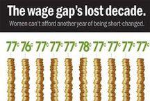 Minimum Wage / by PathWays PA