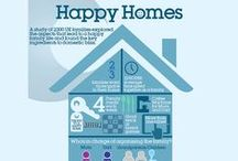 What Makes A Happy Home? / A study of 2,000 UK families explored the key ingredients to domestic bliss. What do you think makes a happy home? Family meals together or a good stack of board games? Let us know what you think... bit.ly/OriginsHappyHome