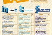 ★ web design content development social media marketing / content development web design content strategies   social media marketing  / by Speranza Phillips