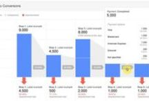 Google Analytics / Google Analytics news