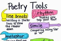 Anchor Charts / Classroom chart ideas.  / by Penne Dicken