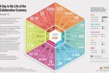 Datavisualisation & Infographies / Datavisualisation & Infographies / by Thibaut Brousse