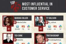Top Influential People On the Web / People who are making it big on the worldwide web.
