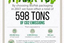 BioPak loves SUSTAINABILITY / WE CONCEIVE, DESIGN AND MANUFACTURE FOR A CIRCULAR ECONOMY We use rapidly renewable sustainably sourced materials that are non-toxic throughout their lifecycle for our packaging products. Our products are certified carbon neutral and after use, can be either recycled or commercially composted.  By analysing and understanding the environmental impact at every stage in the life cycle of our products from cradle to grave we are able to produce the most sustainable foodservice packaging solutions.