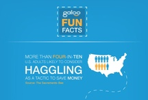 Shopping Tips & Hints / Sharpen you Negotiating Skills & Save Money the Playful Way! / by Galoo