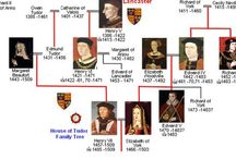 The History of British Monarchs