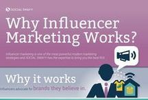 Influencer Marketing Strategy Builds Kickass Engagement & Grows ROI / Content Marketing + Influencer Strategy = Kickass Engagement! 69% of marketers who use influencer marketing consider it effective 73% of marketers say it's effective for lead generation 76% say it helps with boosting customer loyalty 93% say it can help with building brand awareness Consumers are more likely to trust influencers than brand content 92% of consumers trust recommendations from others, even people they don't know, over branded content Influencer Marketing is the New King of Content!