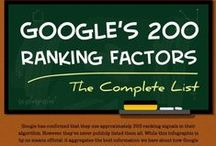 Google & SEO