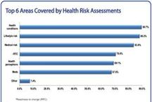 Chart of the Week / by Healthcare Intelligence Network