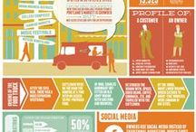 Food Truck: grafic & infograpic