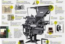 Print History.