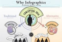 Information grams / infographics / by nicole