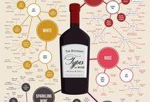 Vin vi gillar / by kleve .