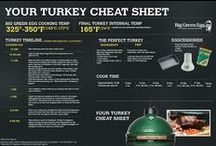 Thanksgiving / by Big Green Egg