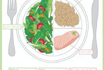 Healthier lifestyle / by Kelly Weber
