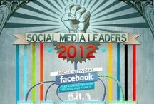 #SocialMedia..Learn More