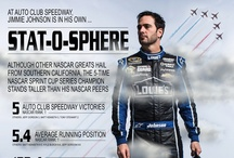 Infographics / Get to know NASCAR by the numbers!