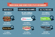 Sosyal Medya Oyunları / Social Games, gaming in social media - curated by Vodaco Agency