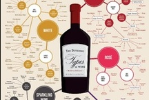 WOW World of Wine
