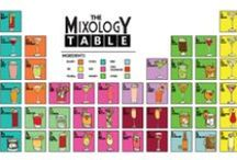 The Mixology Table