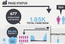 Cool Online Marketing Tools / by Denise van Keulen