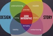 infographics  / by Mel Basañez