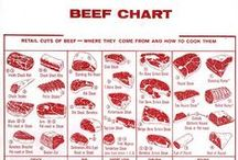 Beef tips &  recipes