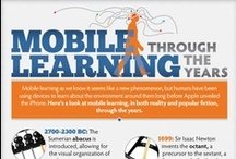 Mobile Learning / by Juan Antonio Ortiz