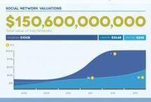 Social Media / Sammlung rund um das Thema soziale Plattformen