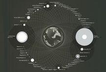 FMI (For My Info...graphic) / by Jen Knapp Long