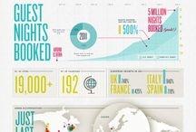 Infographics-Graphic design
