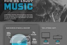 Infographic / I LOVE Infographic
