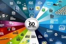 Social Media Stats & Figures