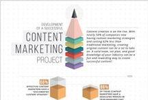 Integrated Online Marketing