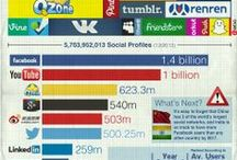 """""""Infographics"""" / infographics in the world! / by Takashi Horiuchi"""