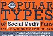 MHP : Social Media Marketing